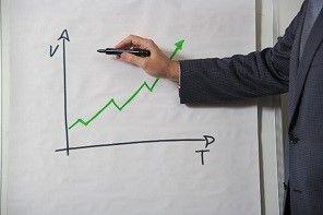 Apenas 36% das empresas adotam práticas de gestão de risco, diz pesquisa